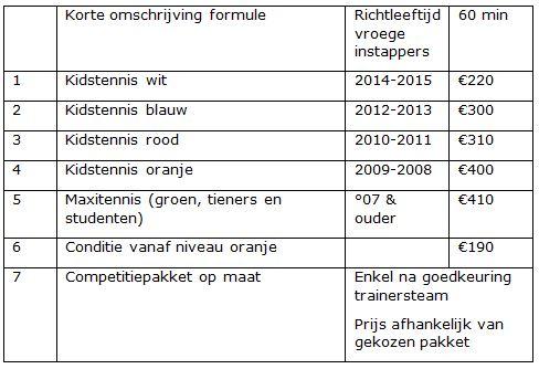 tarieven tennisschool 2018-2019
